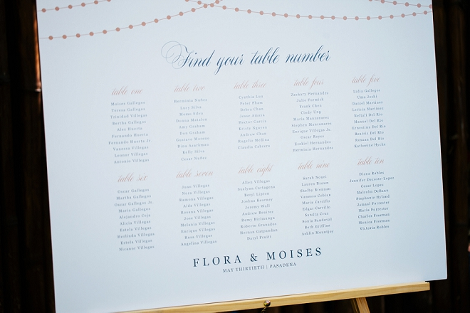 Loving the sweet seating chart detail at this garden cocktail reception!
